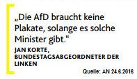 Korte AfD