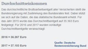 durschschittseinkommen-2016
