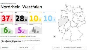 NRW Wahlbarometer 11042017