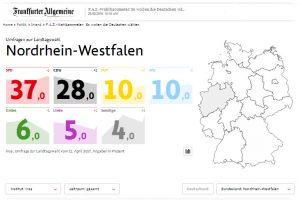 NRW Wahlbarometer 11042017_1