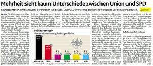 Zinsen Wahlkampf Polit